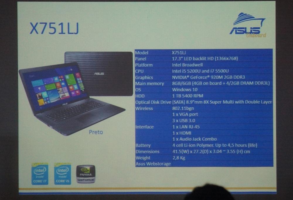 Asus 751LJ