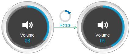 Anel no proximo Samsung Gear (6)