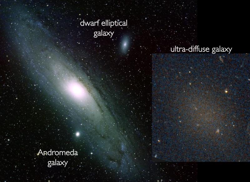 Imagem: B. SCHOENING, V. HARVEY/REU PROGRAM/NOAO/AURA/NSF, P. VAN DOKKUM/HUBBLE SPACE TELESCOPE