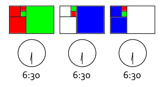Relogio de Fibonacci