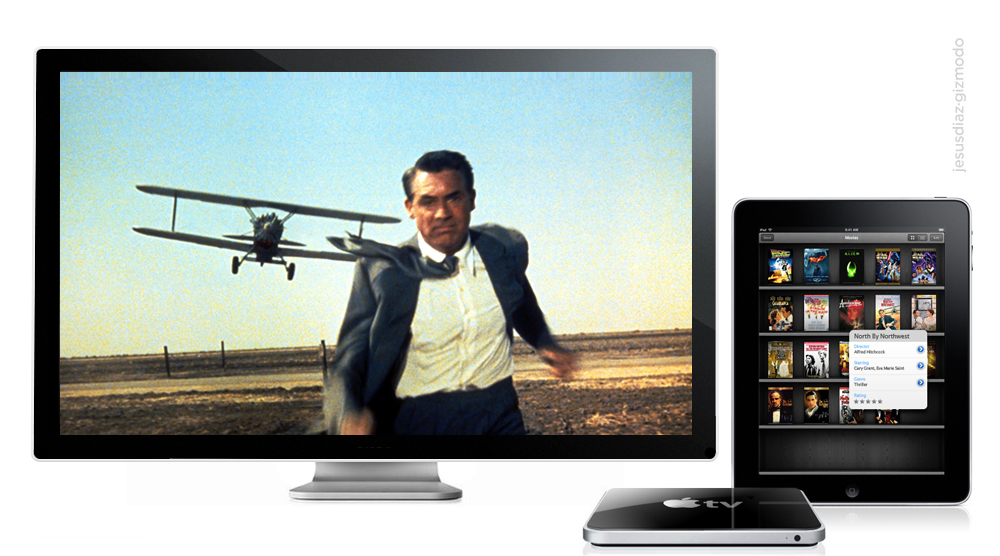 TV da Apple e dispositivos