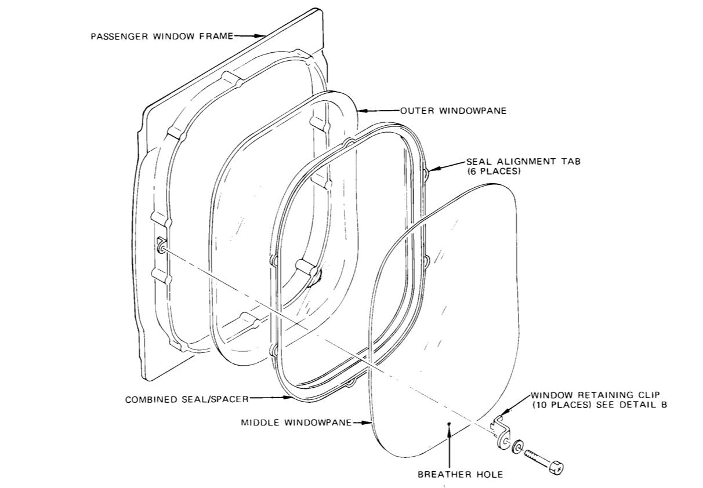 Diagrama mostra a configuração da janela do avião