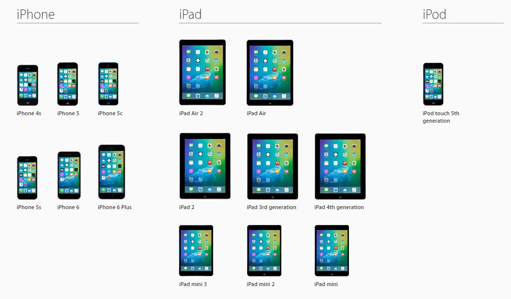 Dispositivos e iOS 9