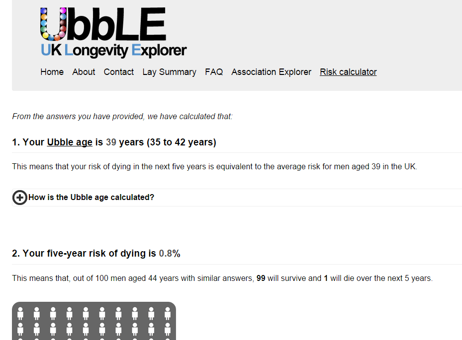 Teste Ubble