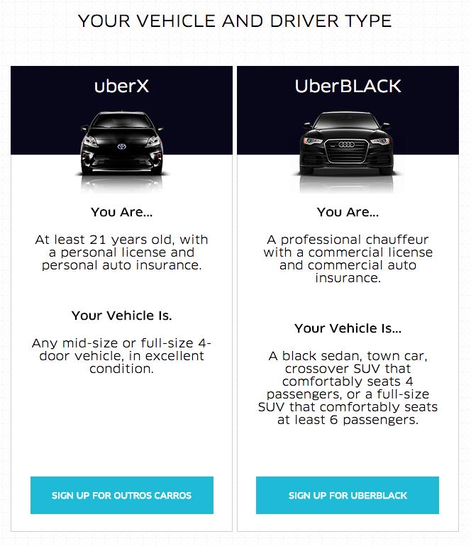uberxtype