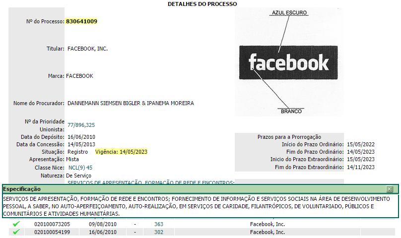 Marca e logotipo do Facebook no INPI