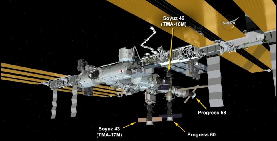 Soyuz se acopla a ISS