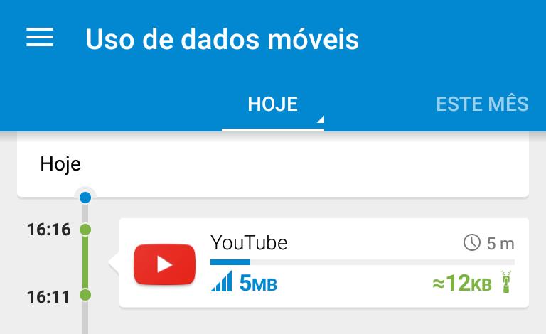 Opera Max e video privado