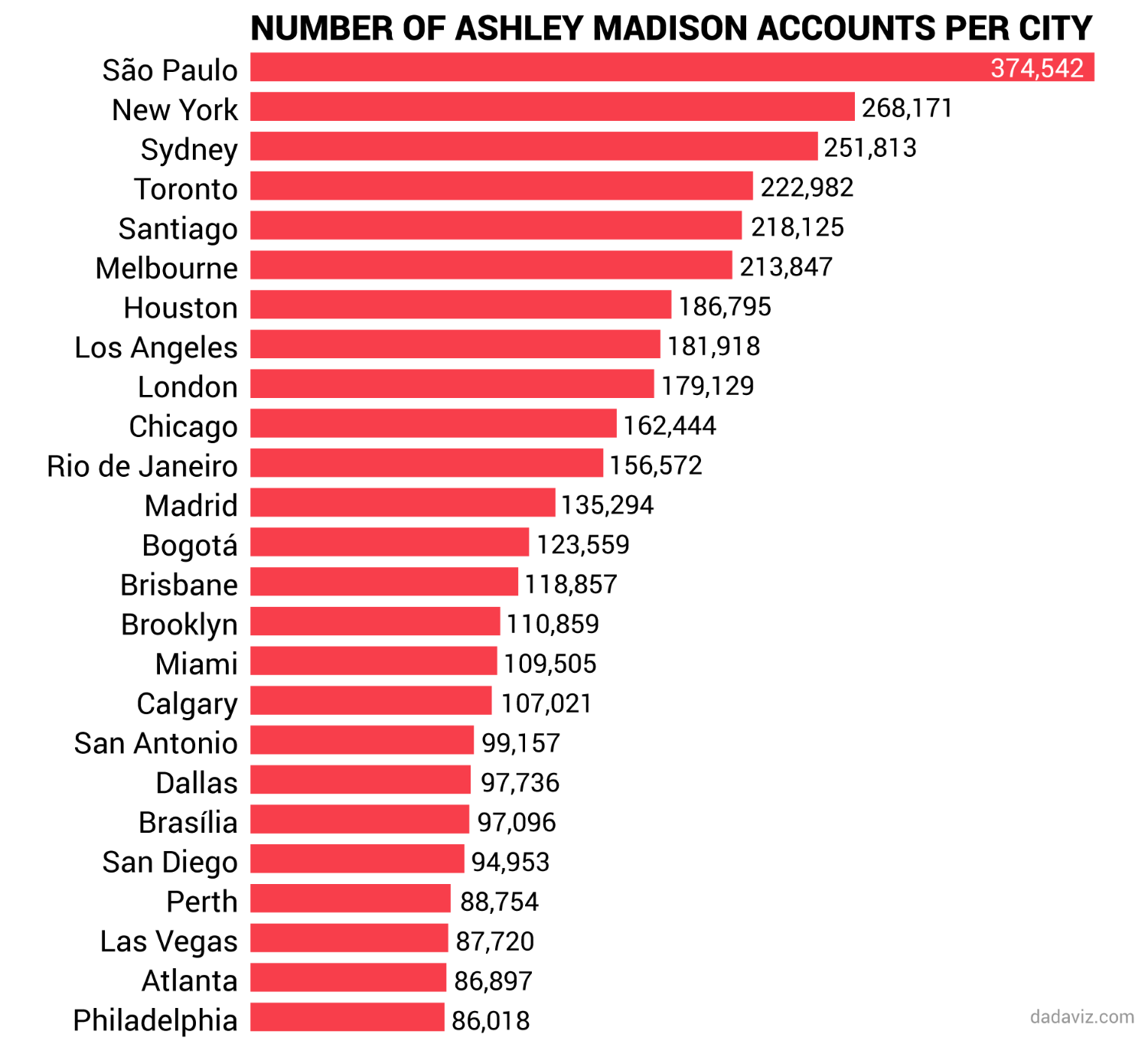 the-25-cities-with-the-highest-number-of-ashley-ma-1440000203.27-5743207