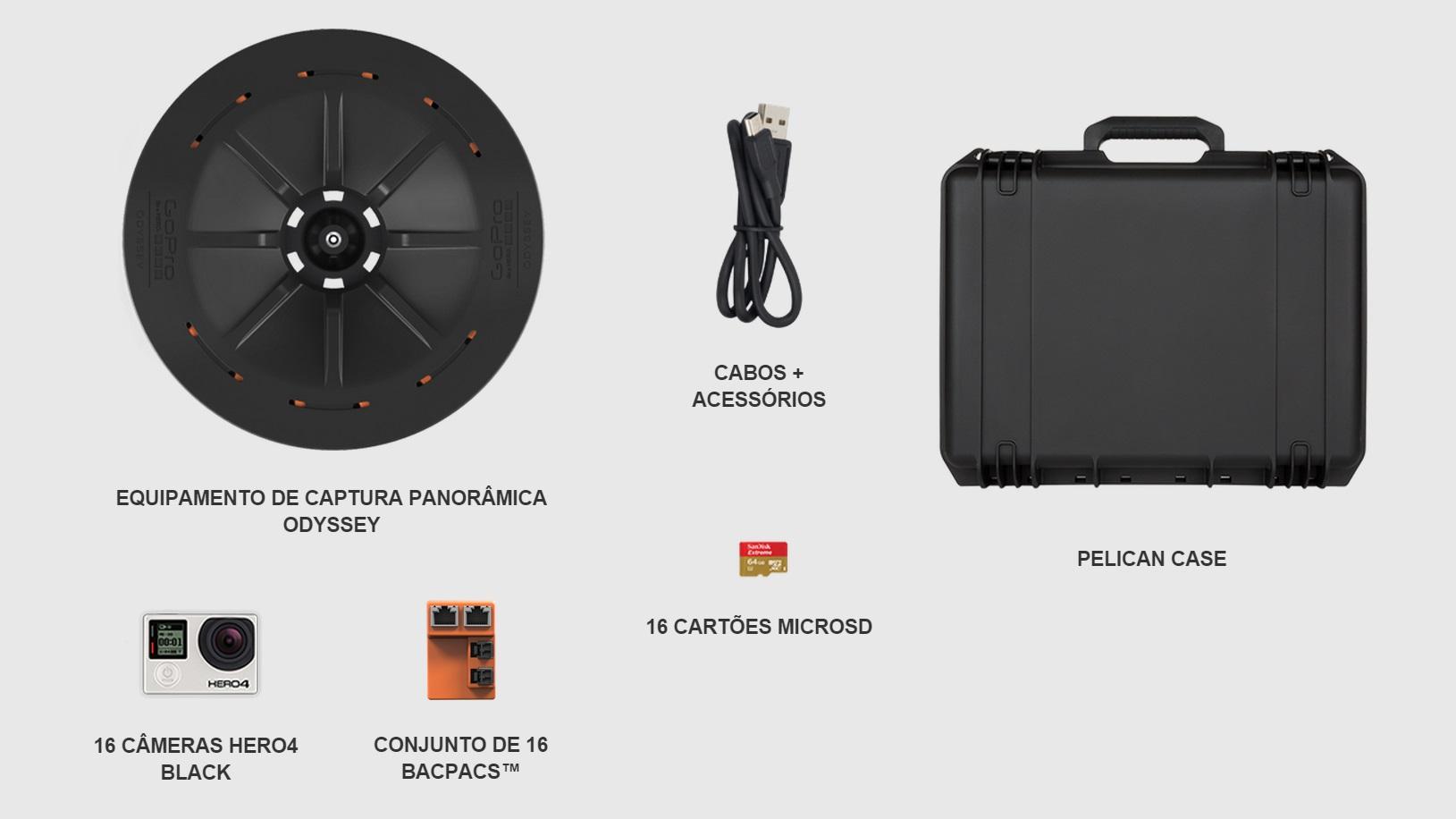 Kit do Google com câmeras da GoPro grava vídeos em 8K para realidade virtual