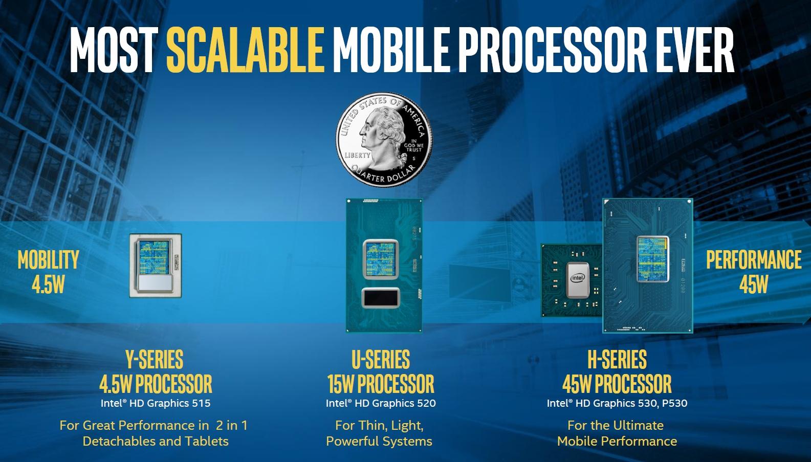 Intel Skylake (2)