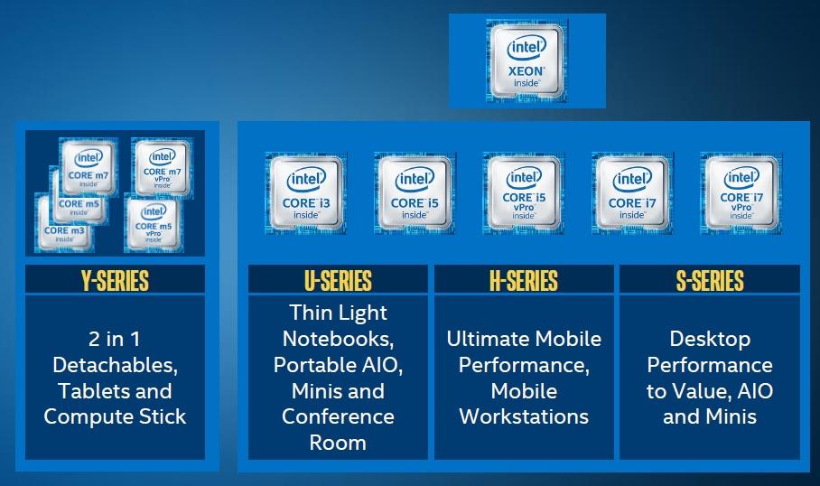 Intel Skylake (4)