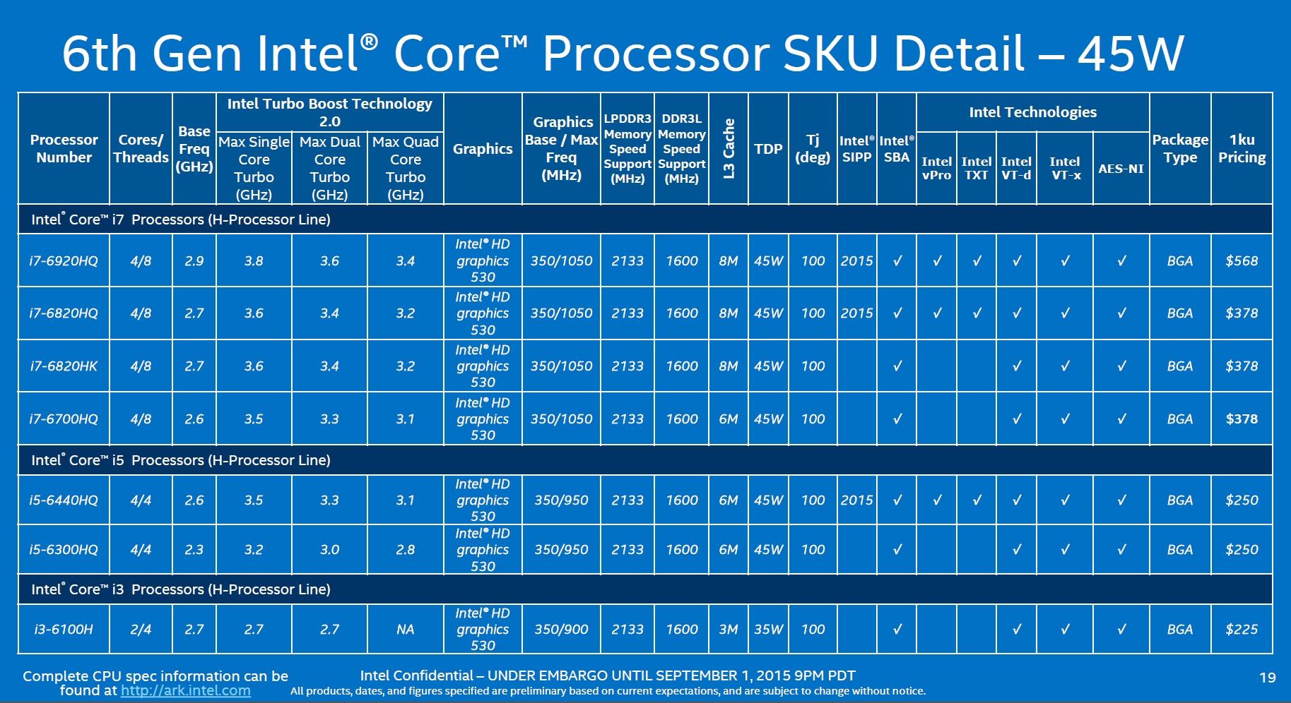 Intel Skylake (5)