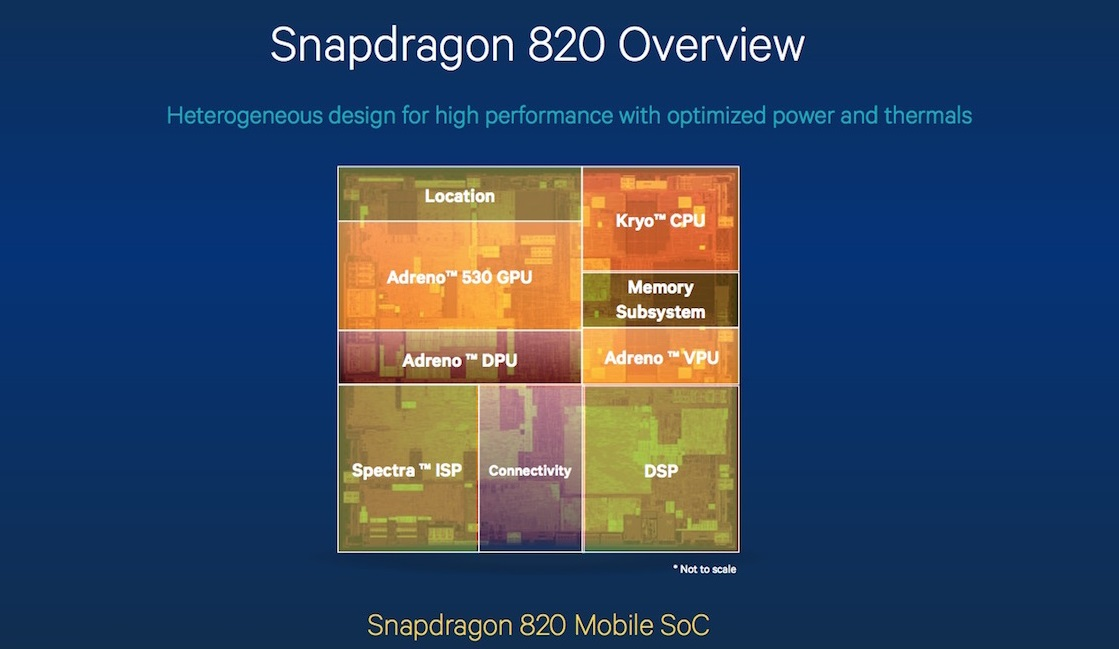 Qualcomm Snapdragon 820 (3)