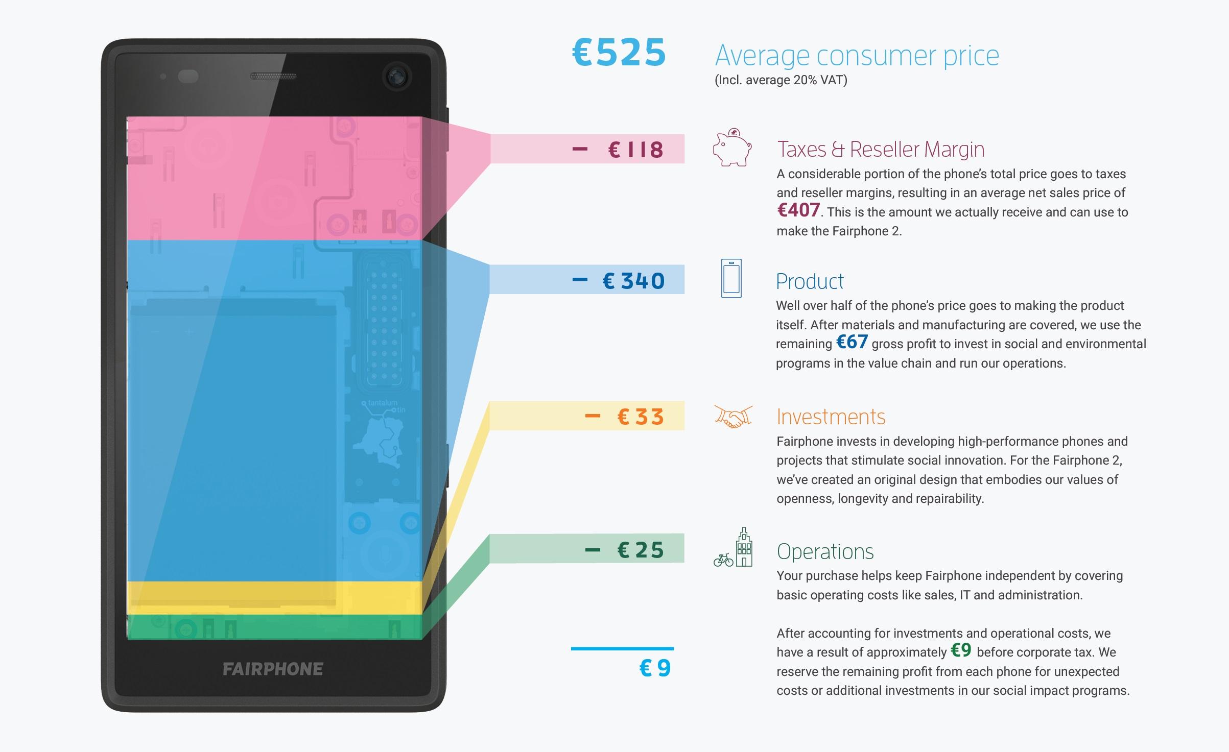 Fairphone 2 - detalhes (2)