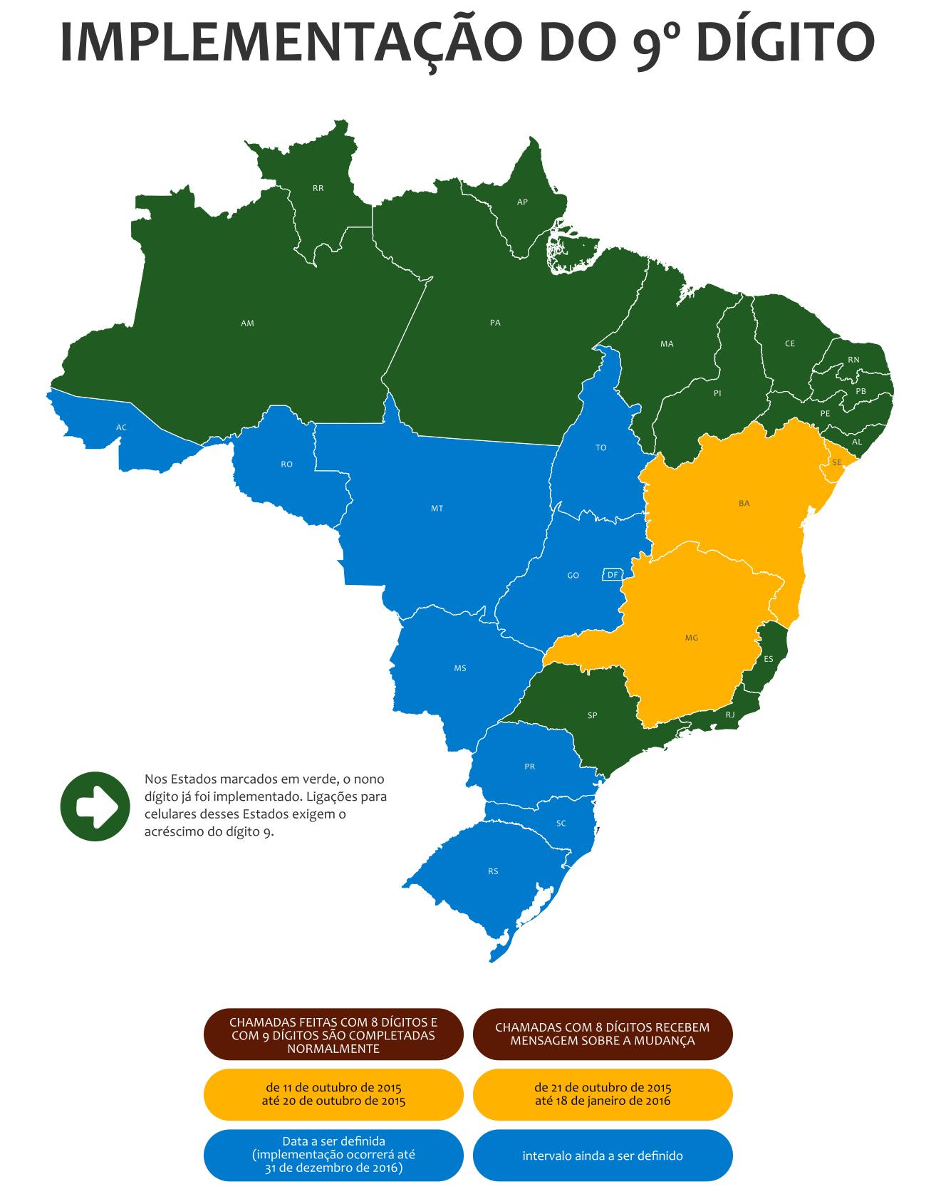 mapa_9_digito_atualizacao