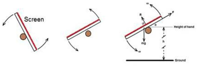 fisica-tela