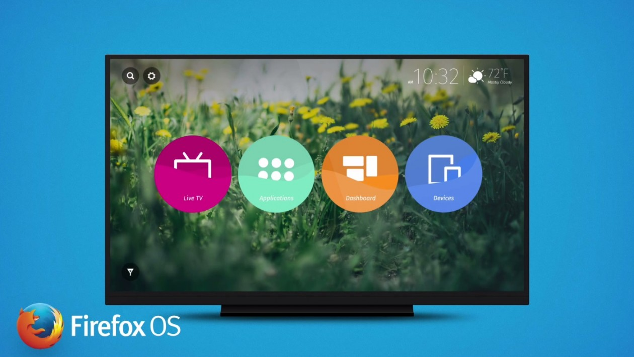 Firefox-OS-na-TV-1260x710