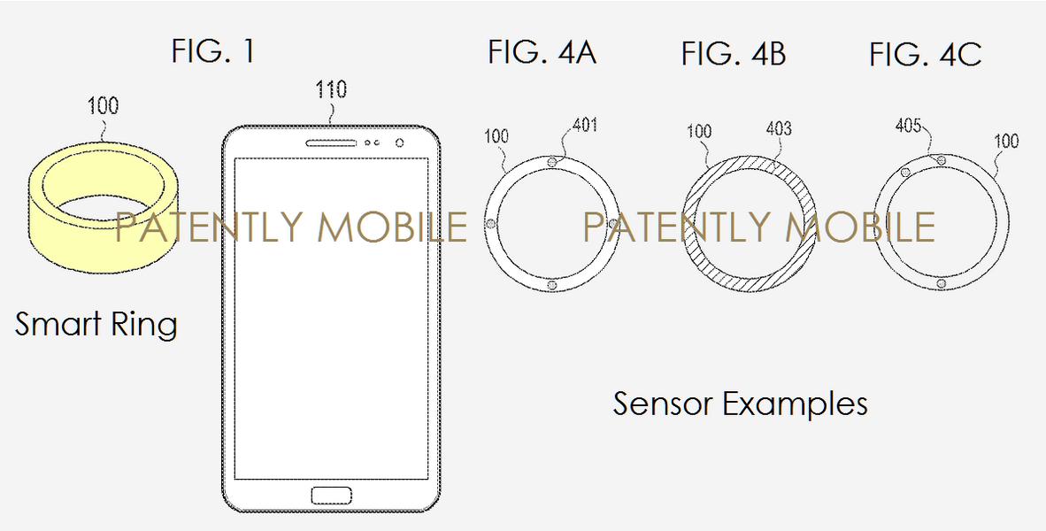 patentes aneis inteligentes (1)