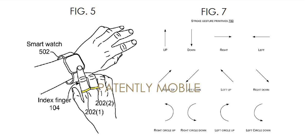 patentes aneis inteligentes (2)