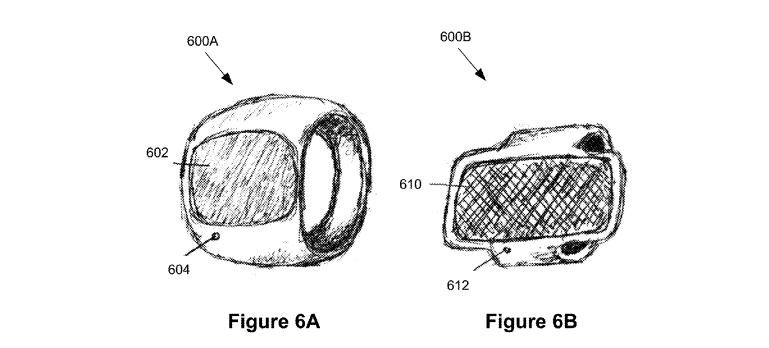 patentes aneis inteligentes (3)