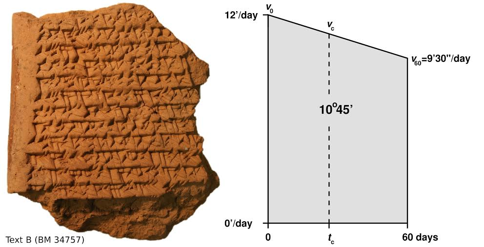 astronomia babilonia (3)