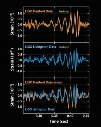 futuro ondas gravitacionais (1)