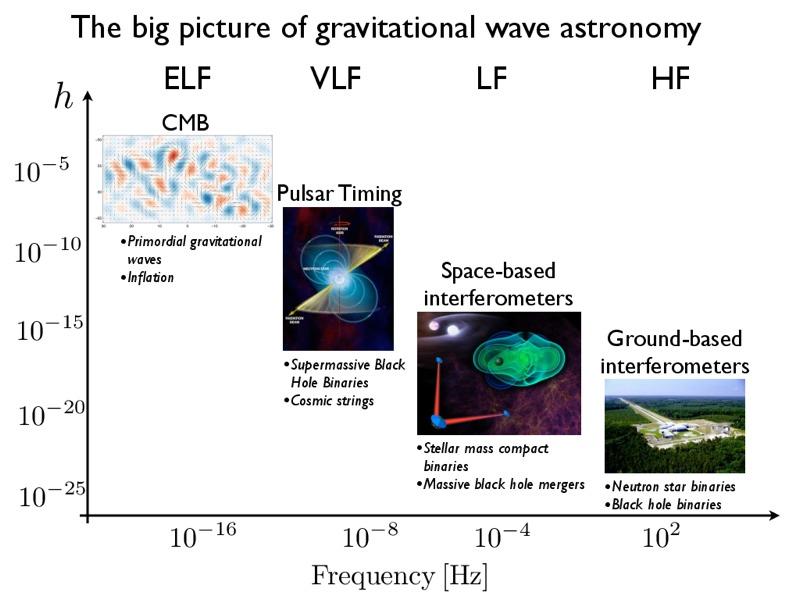 futuro ondas gravitacionais (2)