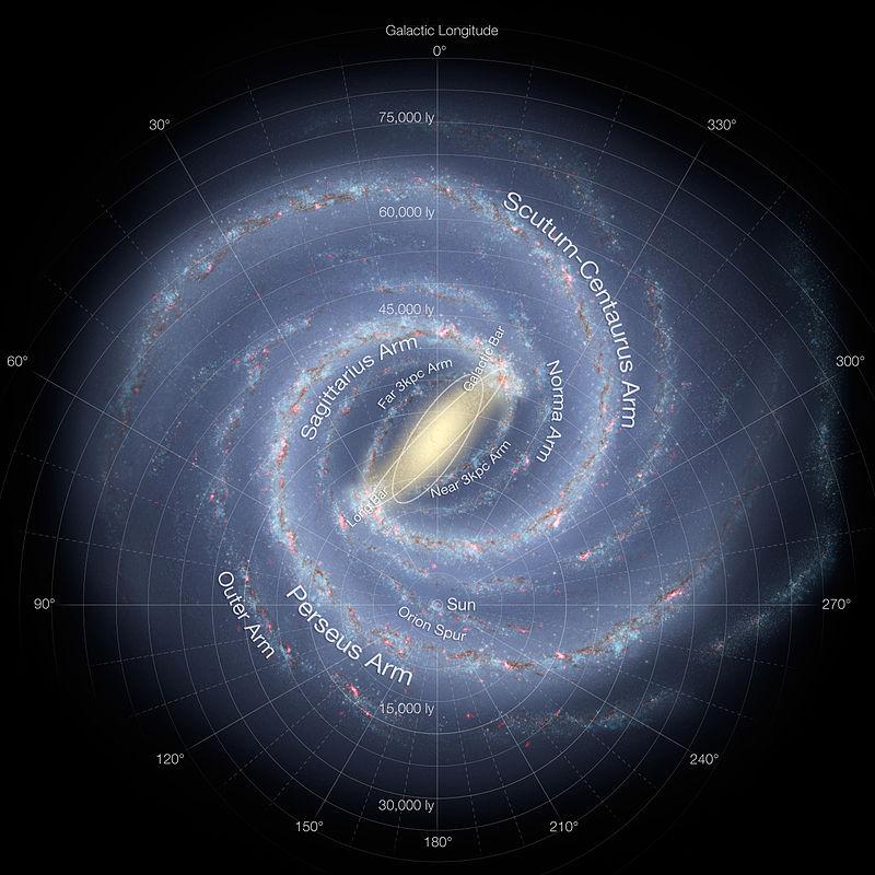 galaxias via lactea (2)