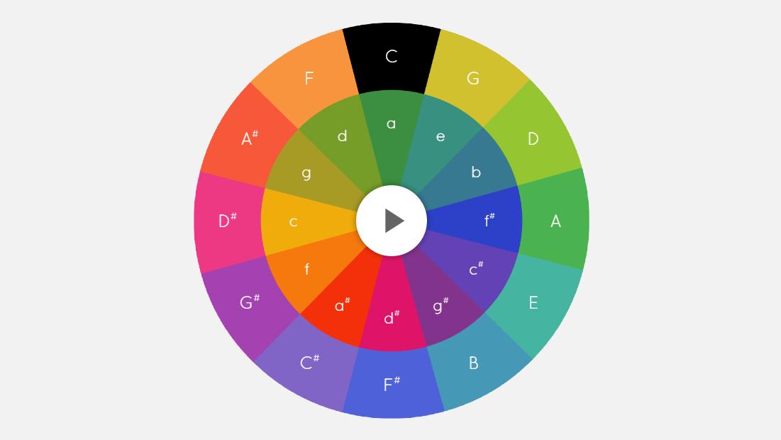 Chrome Music Lab é uma ferramenta viciante do Google para ensinar música
