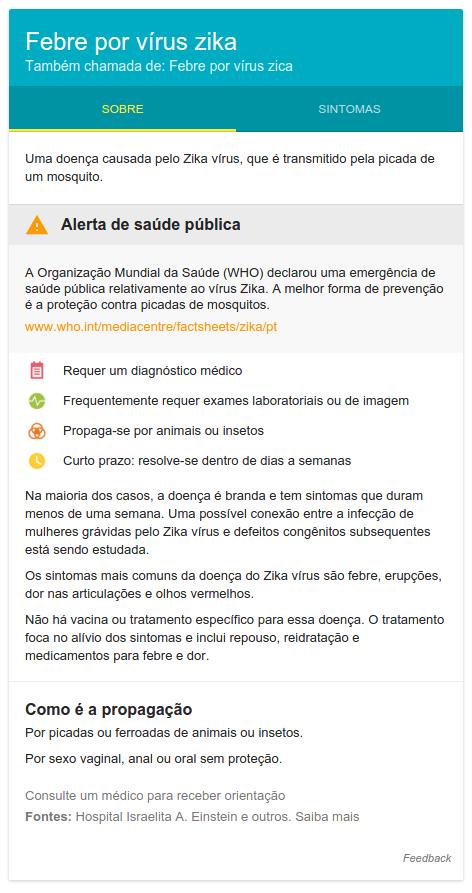 google tabela zika