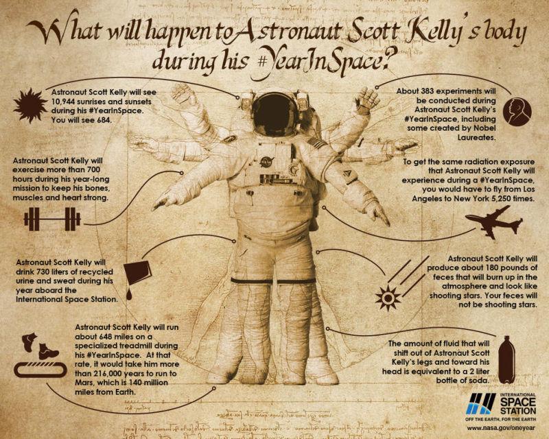 scott kelly corpo espaco (1)