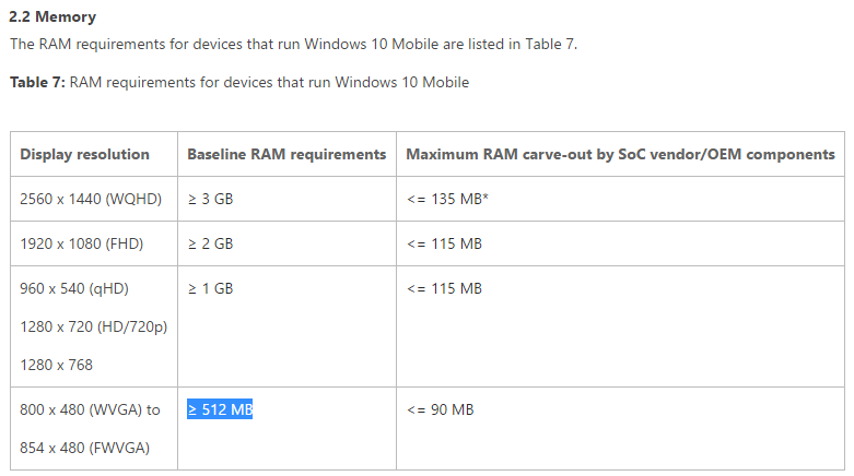 windows 10 mobile atualizacao analise 2