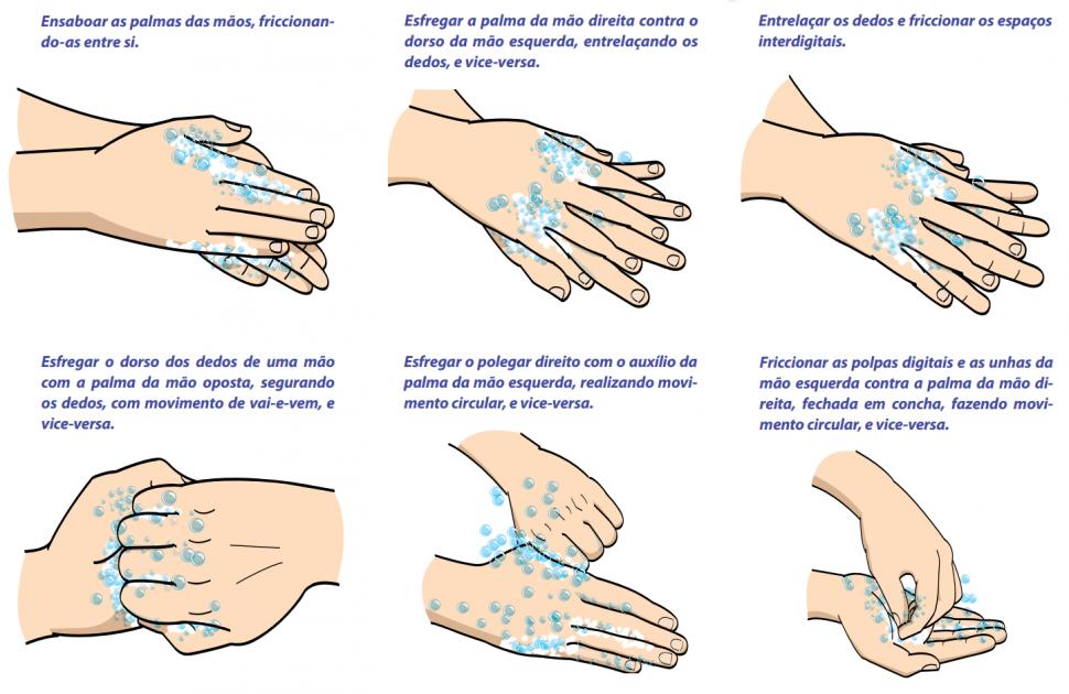 Guia do Ministério da Saúde de como lavar as mãos