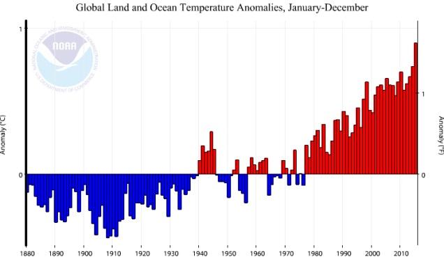 clima-global-2