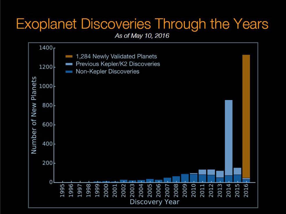 exoplanetas kepler (2)