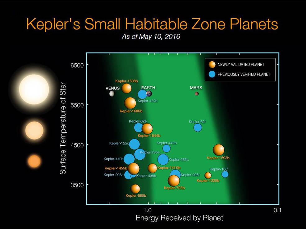 exoplanetas kepler (3)