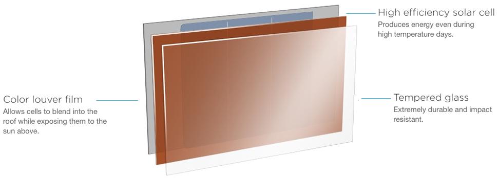 tesla-solar-3