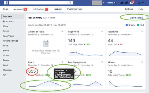 erro-metrica-facebook