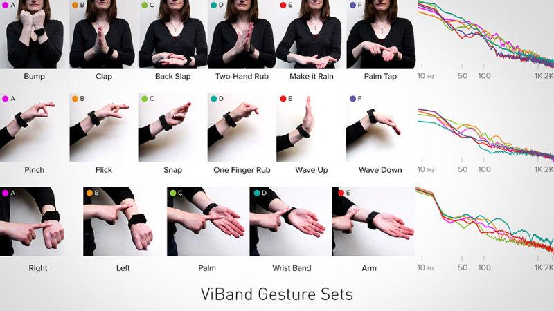 viband-gestures