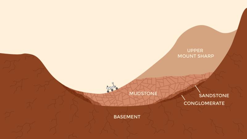 curiosity-rover-monte
