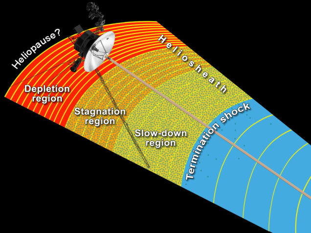 heliosfera-1
