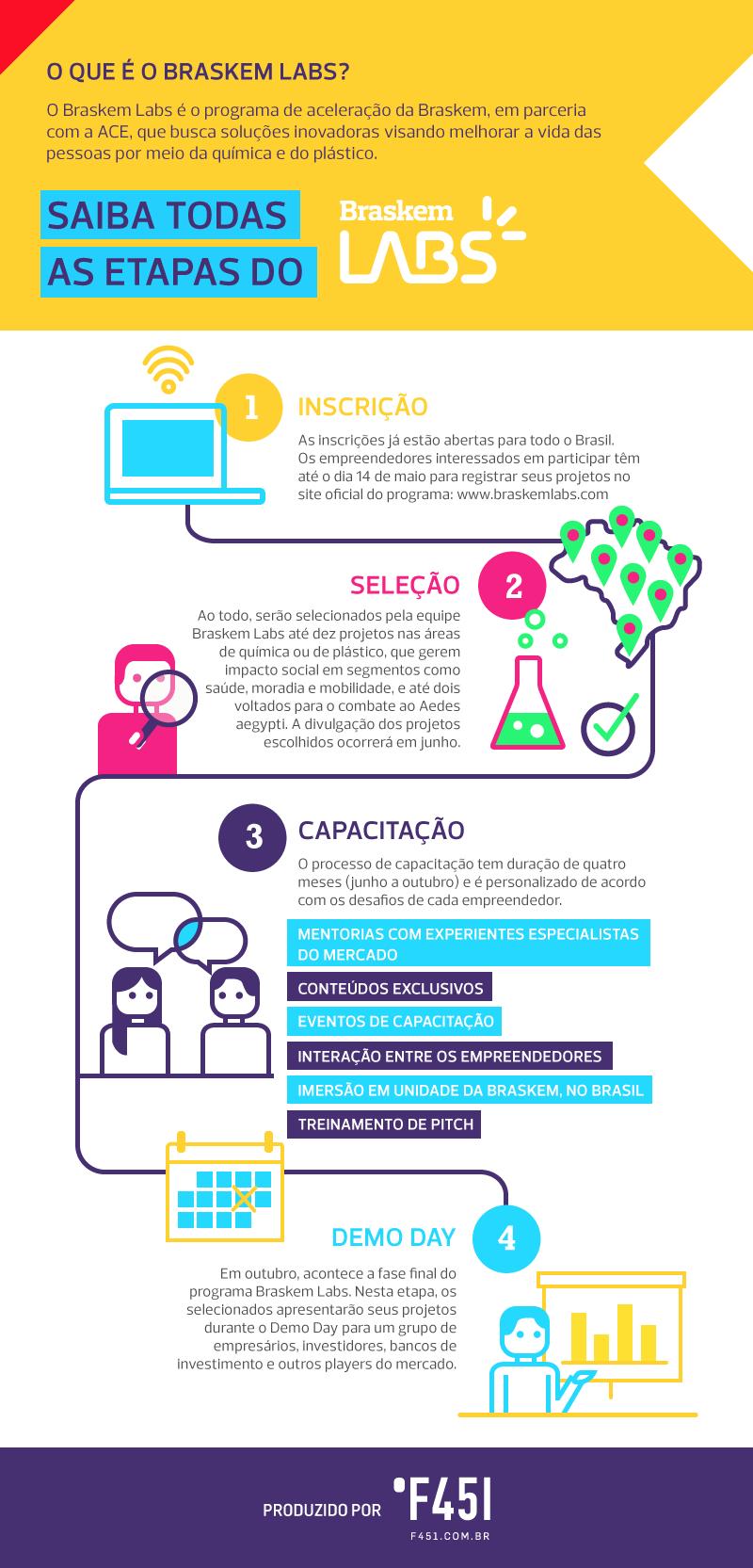 braskem-labs-2017 (2)
