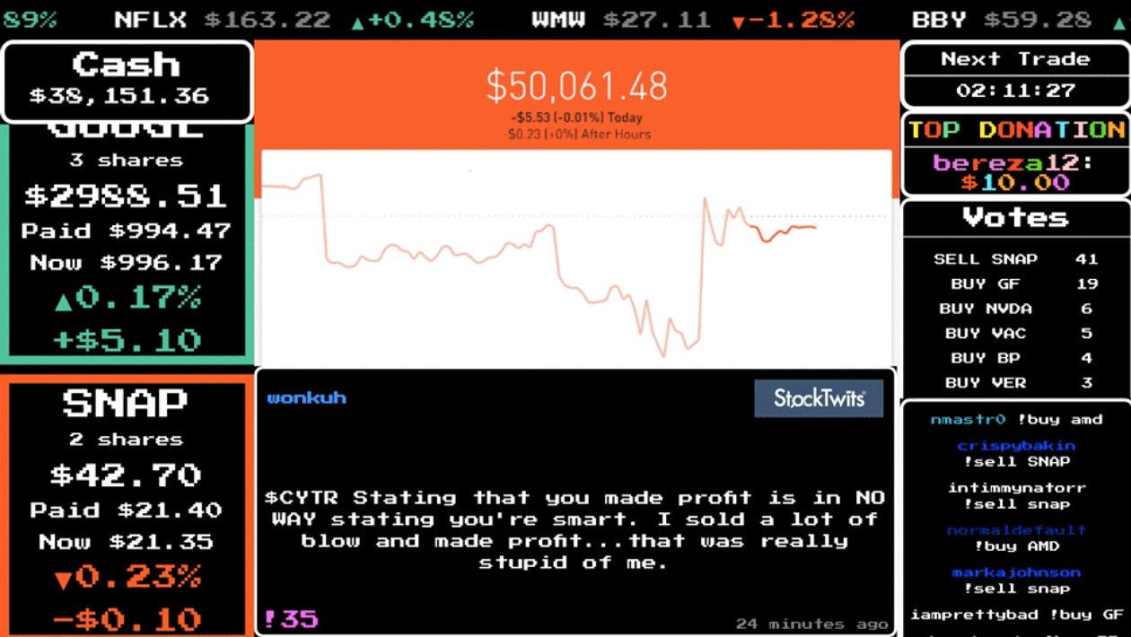 Como usuários do Twitch se juntaram para brincar de investidores no mercado de ações