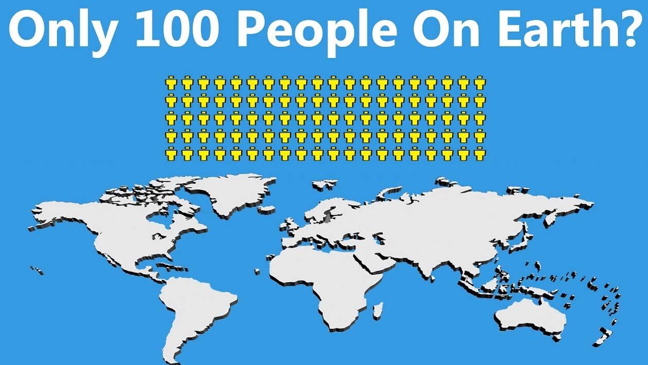 Este vídeo mostra como seria o mundo se fosse habitado por apenas 100 pessoas