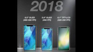 Aparentemente, já está na hora de pensar nos iPhones do ano que vem