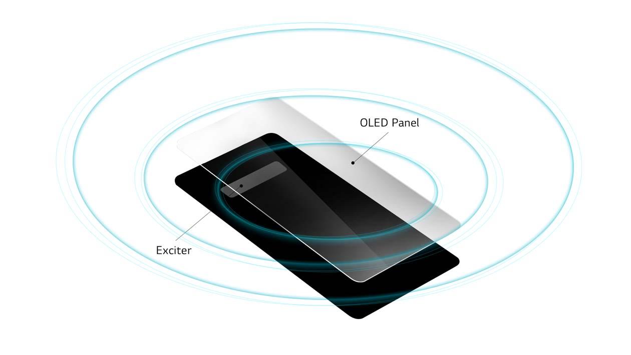 Ilustração mostra funcionamento da tecnologia de emissão de sons pela tela OLED.