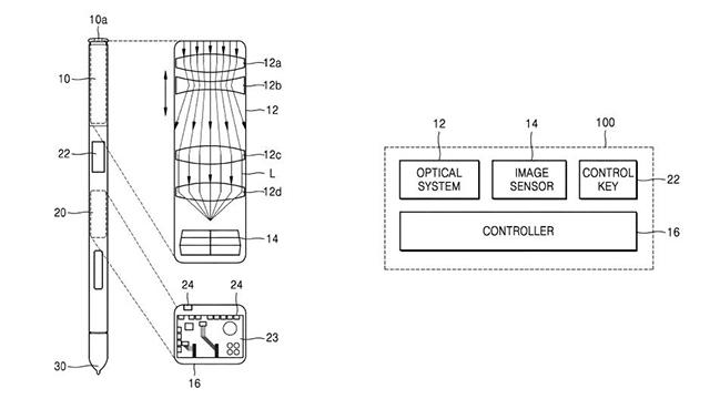 Recorte da patente registrada pela Samsung. Nele, há uma caneta e várias indicações de seus detalhes, e também o detalhamento de um microchip com sistema ótico e sensor de imagem.