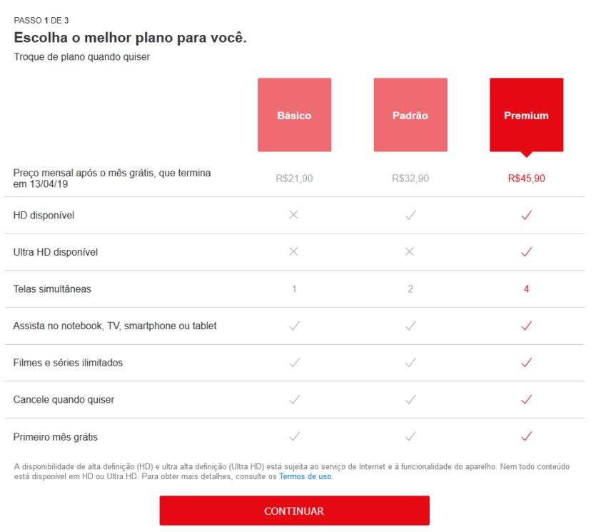Tabela com novos preços da Netflix