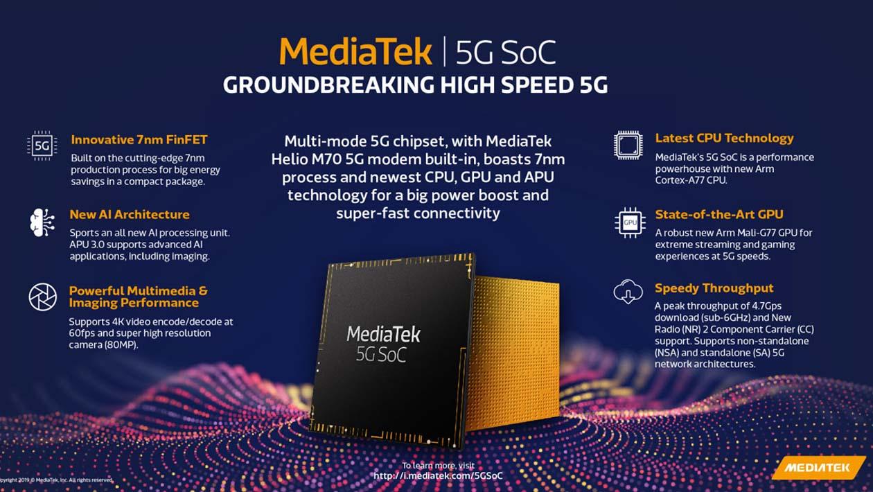 Gráfico com recursos do chip MediaTek 5G